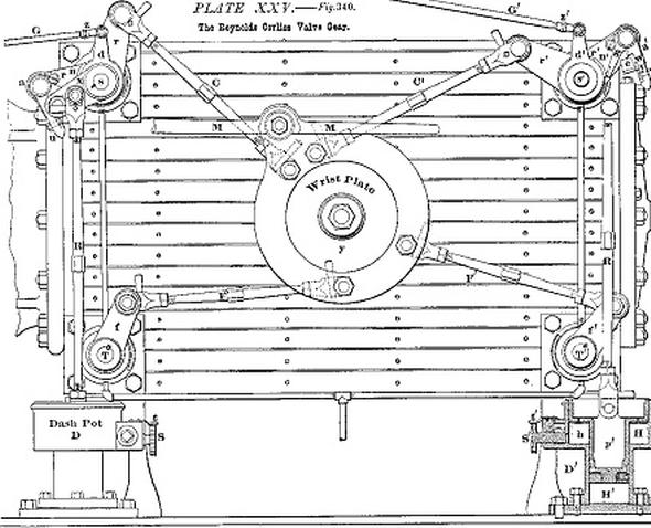 corliss steam engine diagram mike dennis - reynolds corliss steam engine