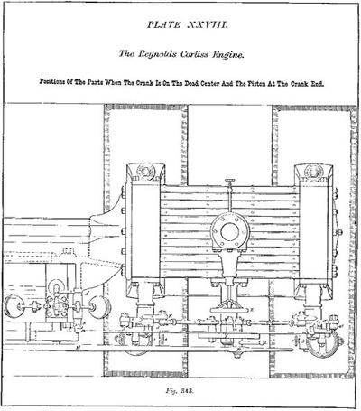 steam locomotive engine diagram steam engine boiler diagram wiring diagram odicis org