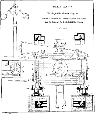 corliss steam engine diagram early steam engine diagram mike dennis - reynolds corliss steam engine #2