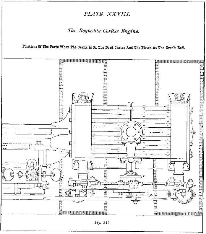 steam engine diagrams mike dennis - reynolds corliss steam engine
